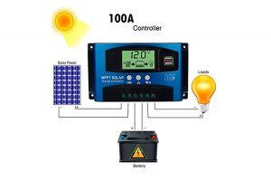 Los mejores controladores de carga solar